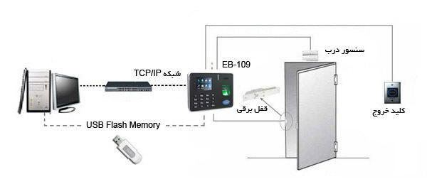 دستگاه حضور و غیاب اثرانگشتی مدل EB-109
